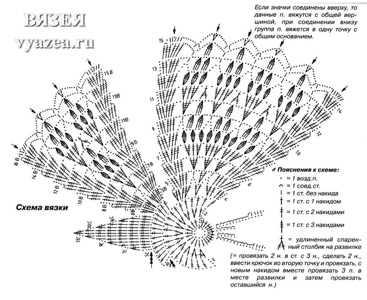 Бабочка крючком схема