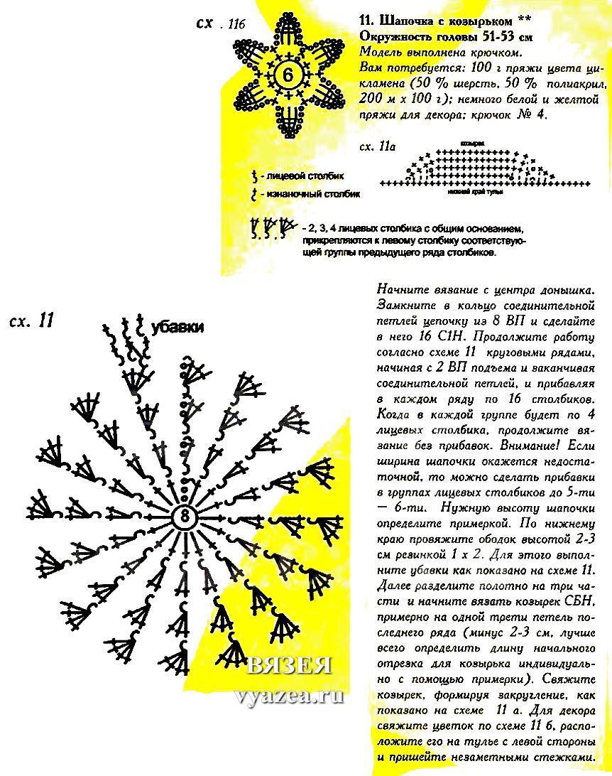 повязки на голову детская крючком схемы и описание