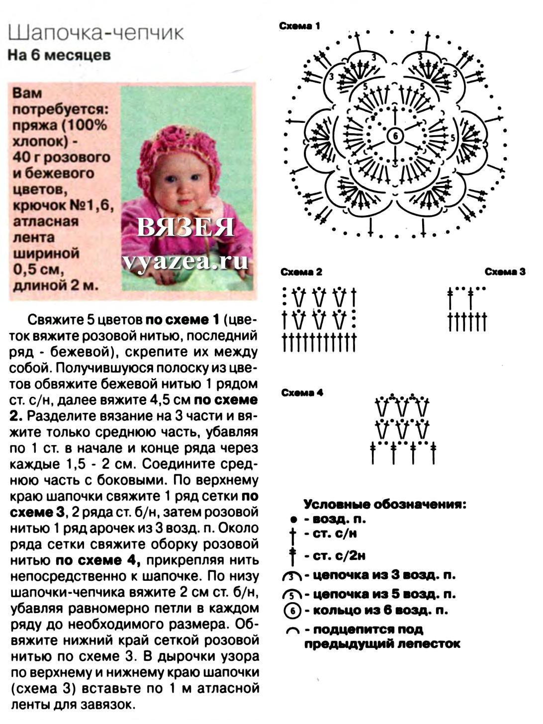 Вязание крючком для новорожденных девочек шапочки для начинающих
