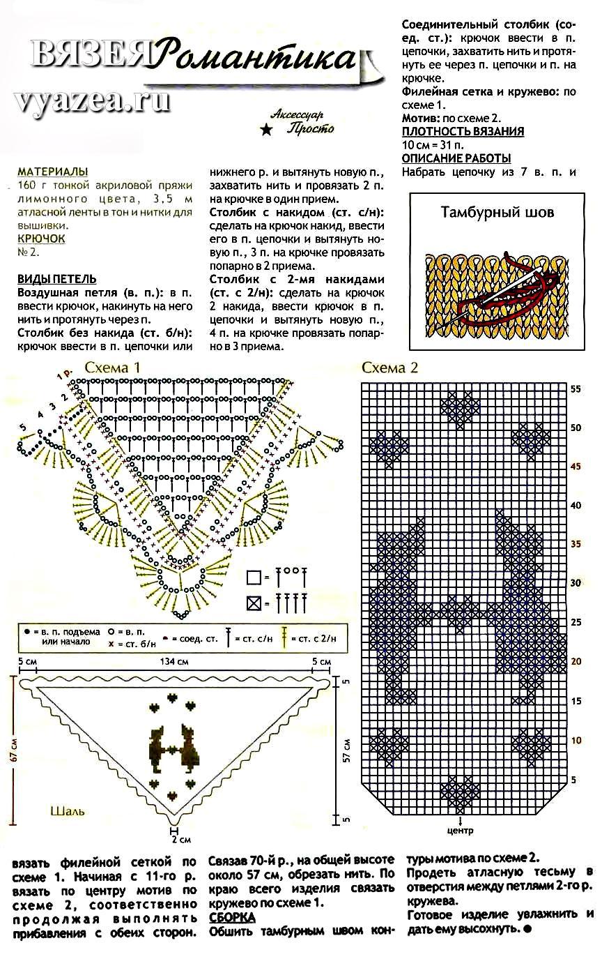 Пледы крючком для детей схемы и описание