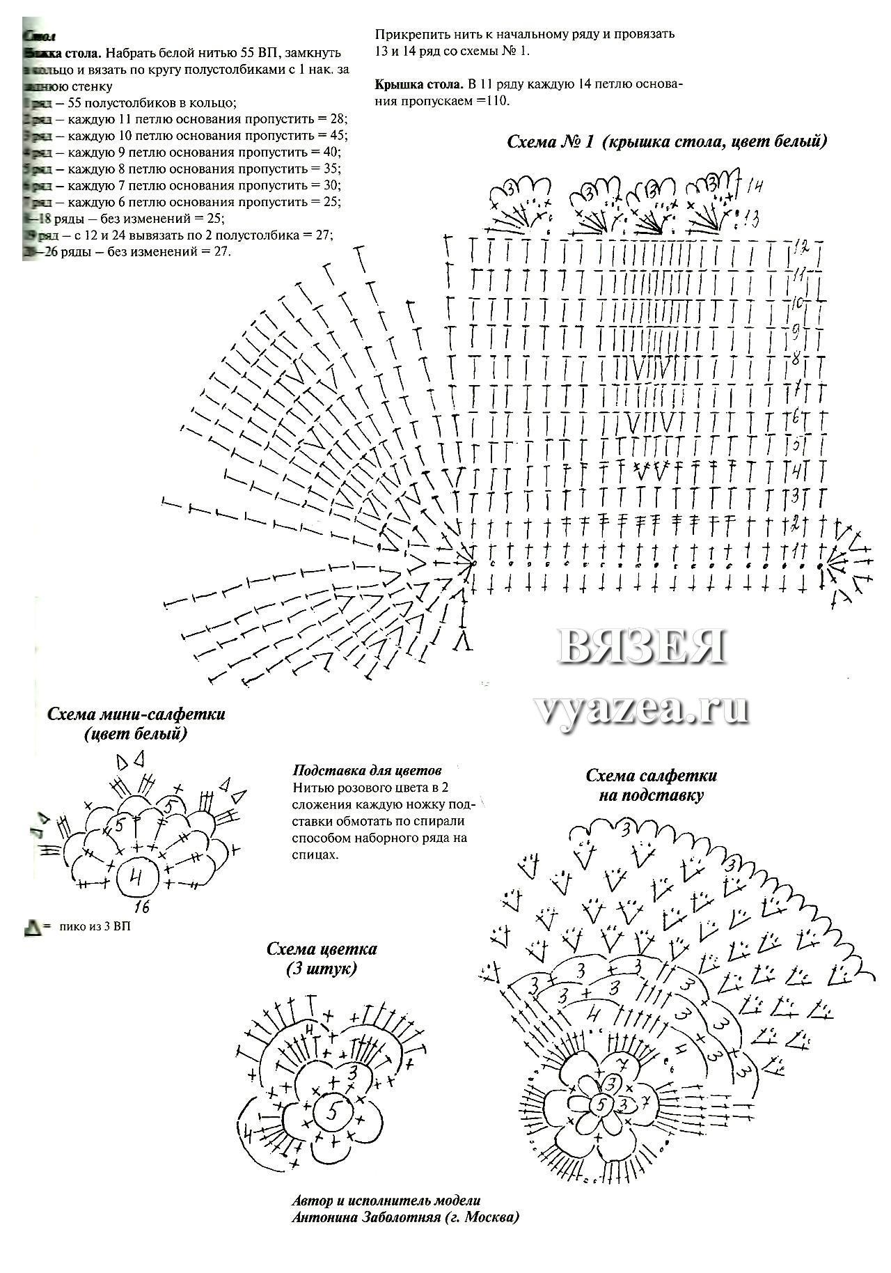 Схемы вязания крючком на барби для начинающих