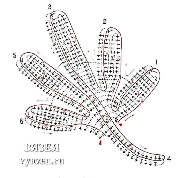 Пример вязания на бурдоне