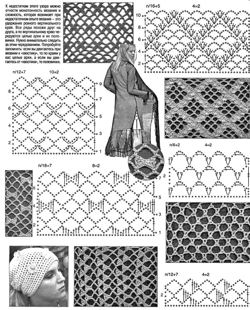 Сетка крючком со схемами и описанием фото 33