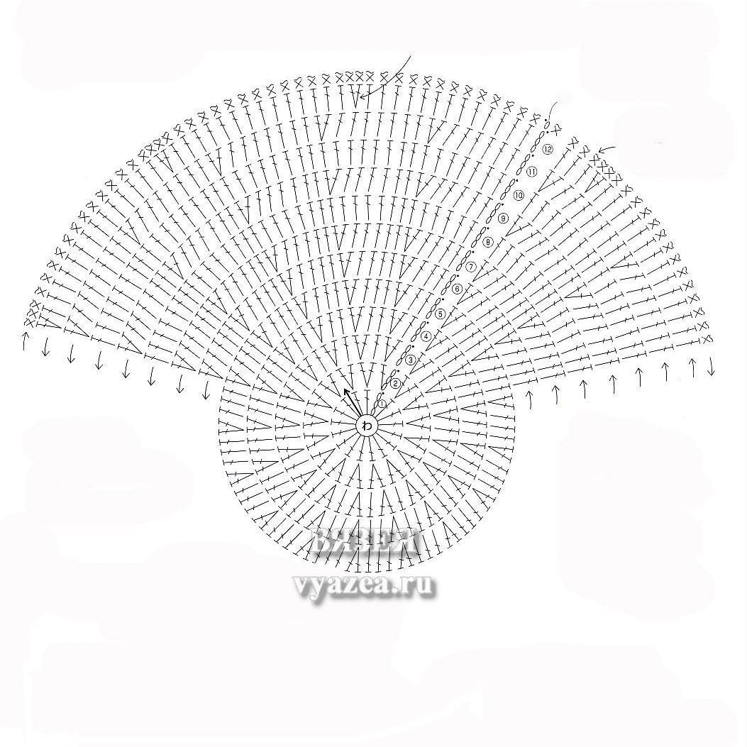 вязание крючком круглого коврика схема