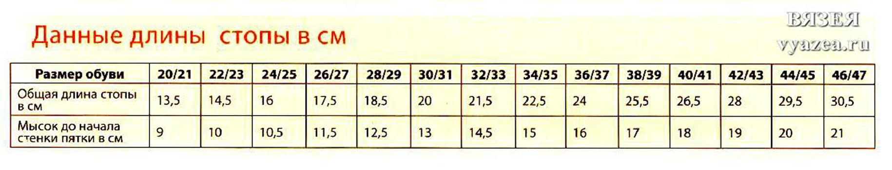 Как рассчитать размер при вязании тапочек