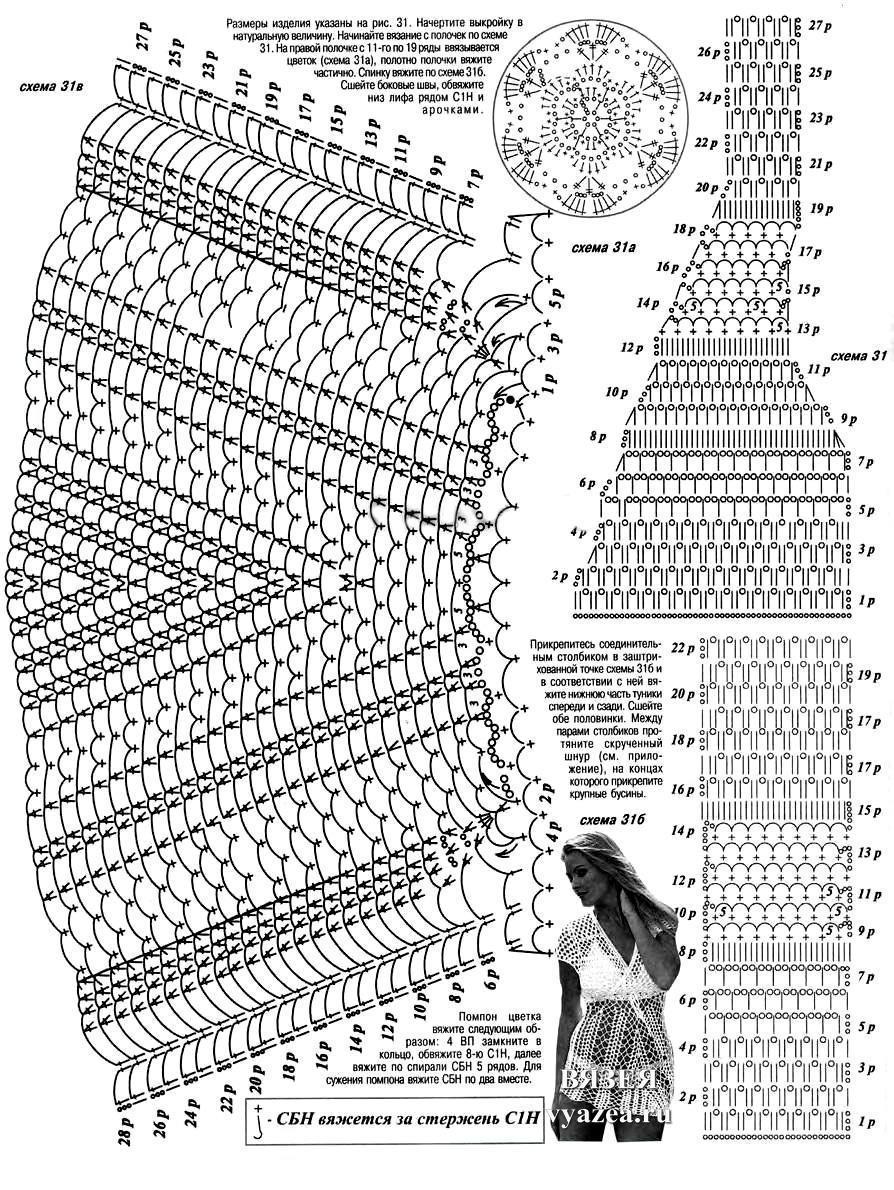 Схема вязания пляжной накидки