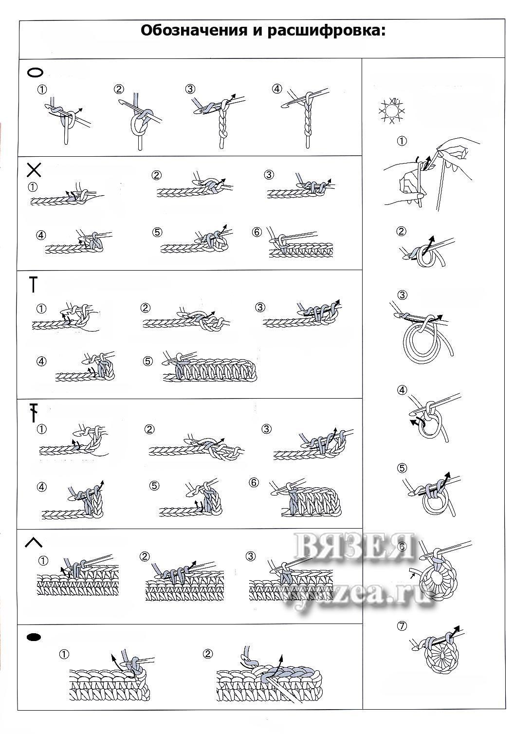 вязаниековриков крючком схемы и модели