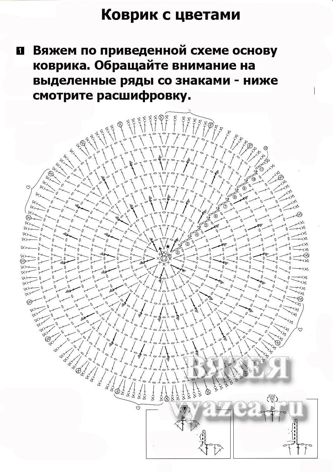 схемы вязание ковриков на филейной сетке