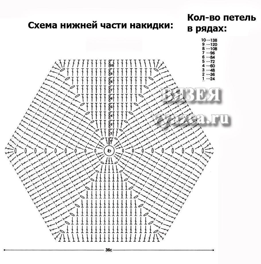 Вязание крючком накидка для табурета схема 593