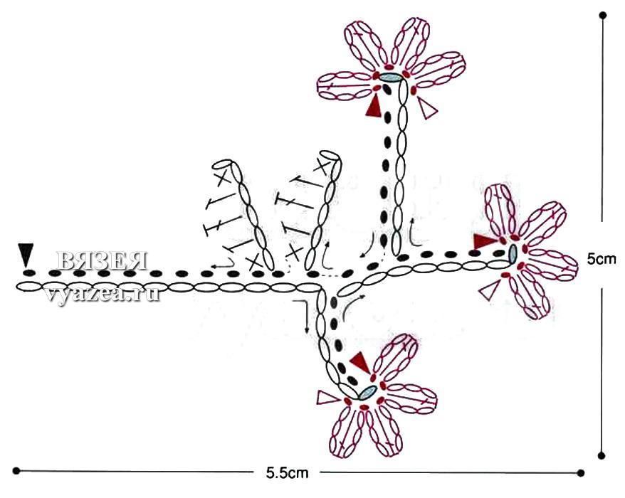 Цветы связанные крючком Цветы