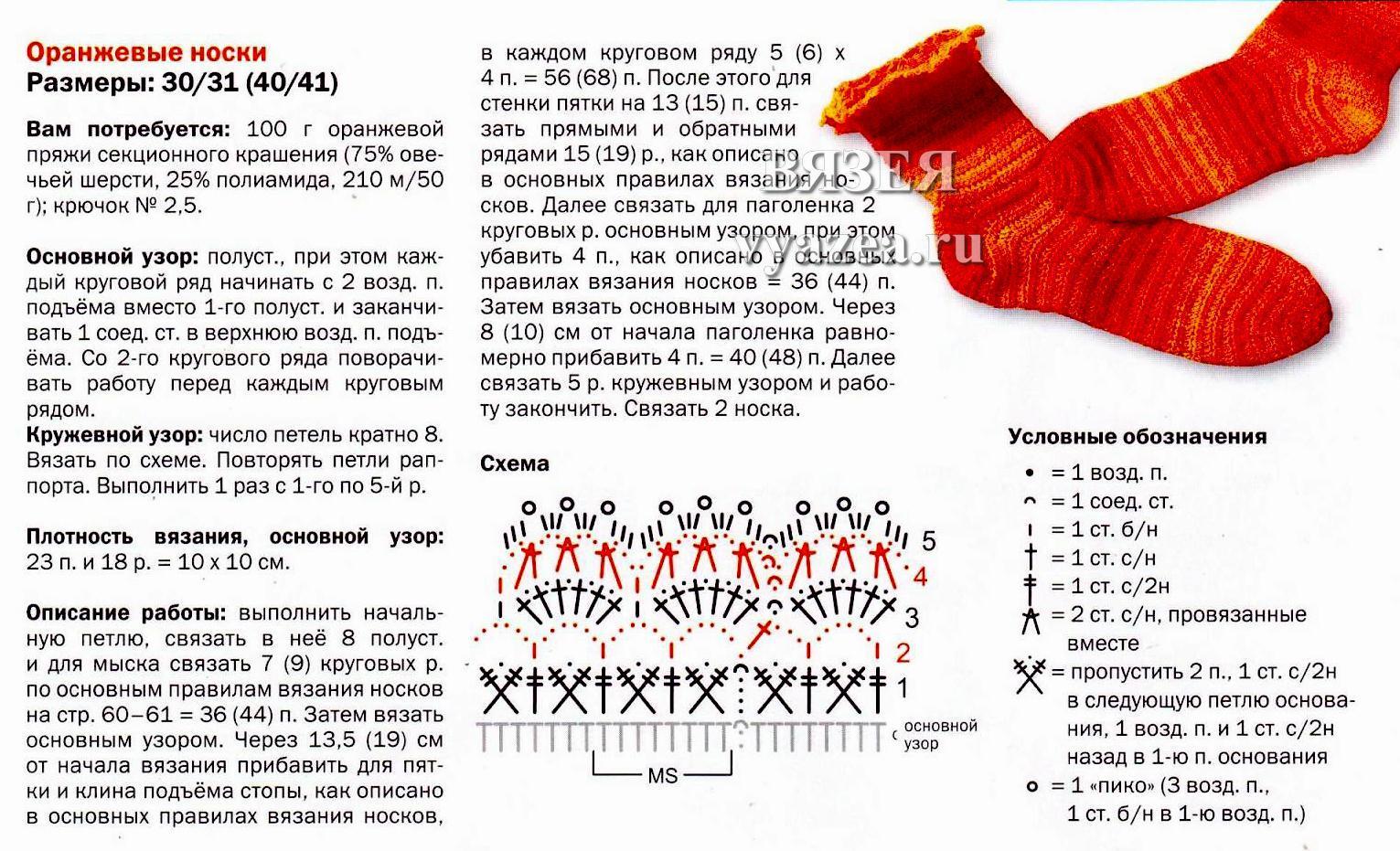 Узоры при вязании варежек и носков спицами