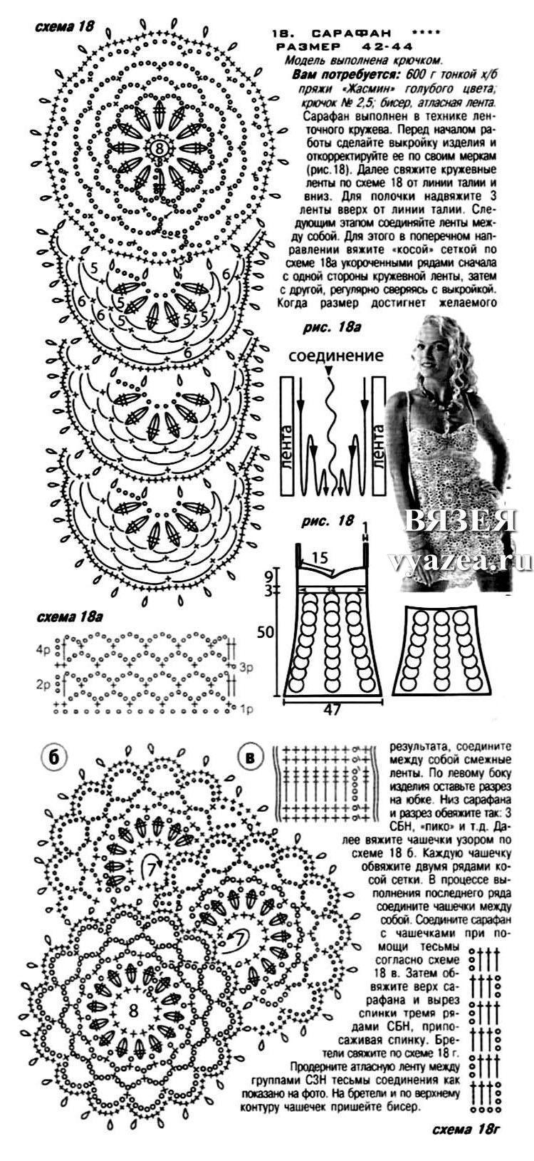 Вязание крючком платья с описанием и схемами