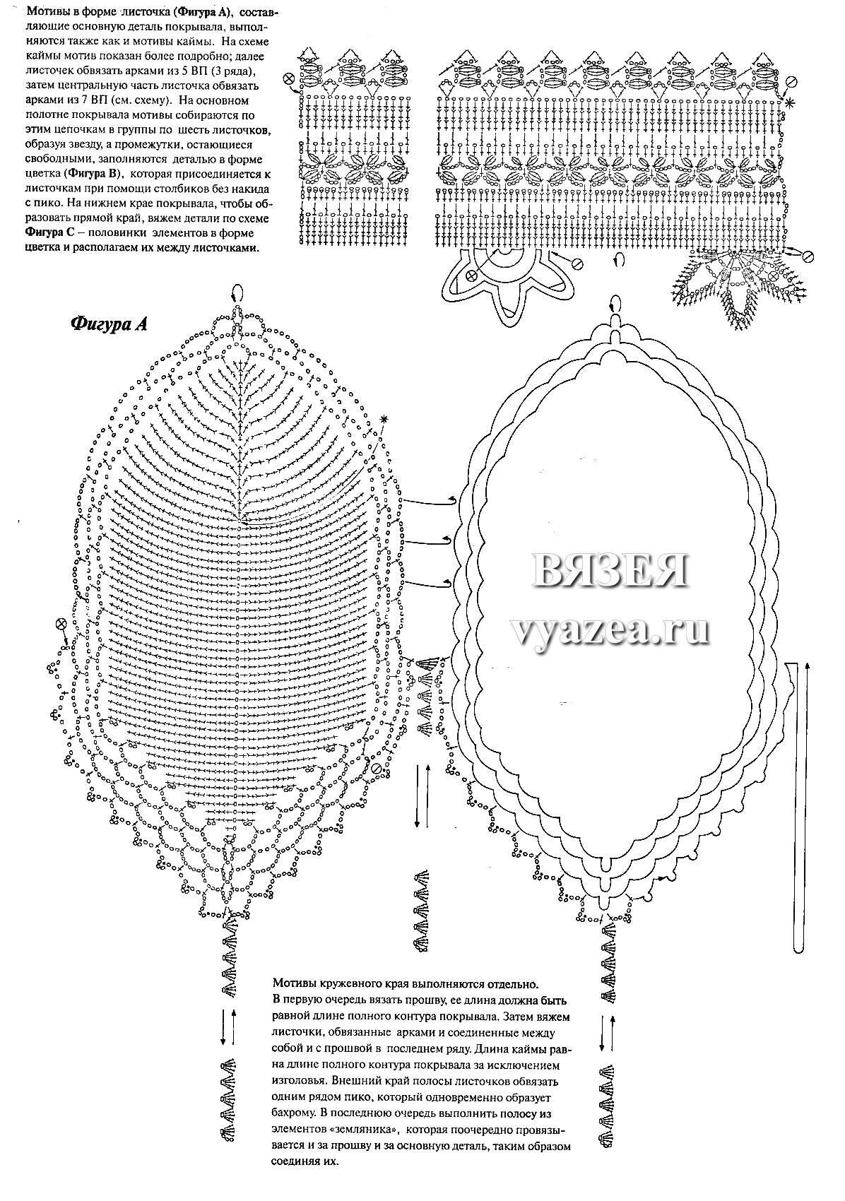 Подборка узоров для пледов спицами. Часть 1 - Страна Мам 192