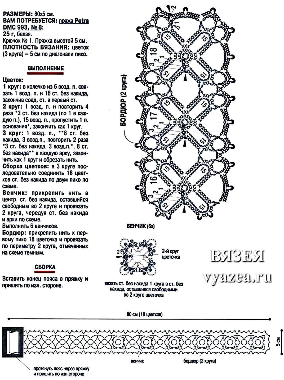 Вязание крючком схемы вязания пояса