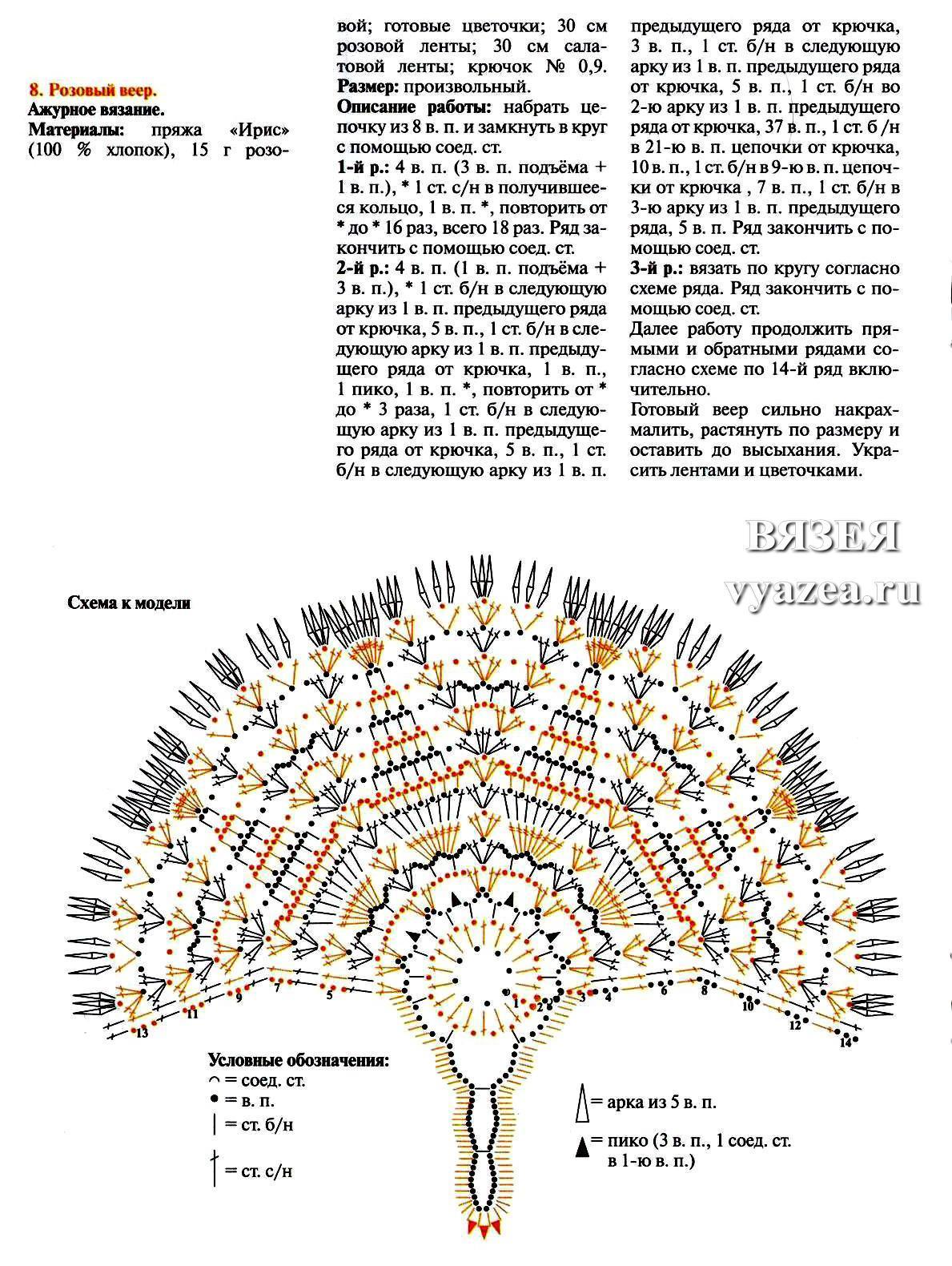 Схема вязания спицами веером 782