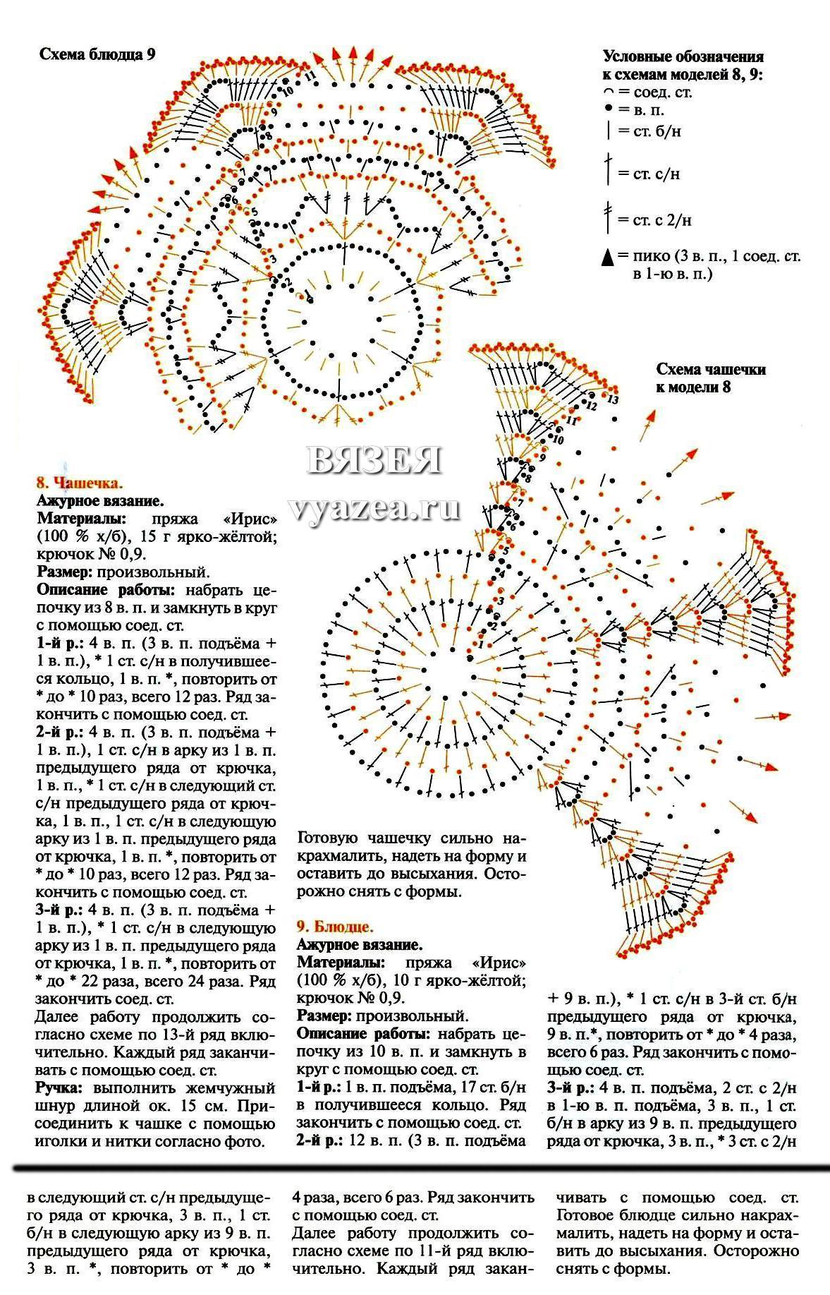 Схема вязания чайного сервиза крючком