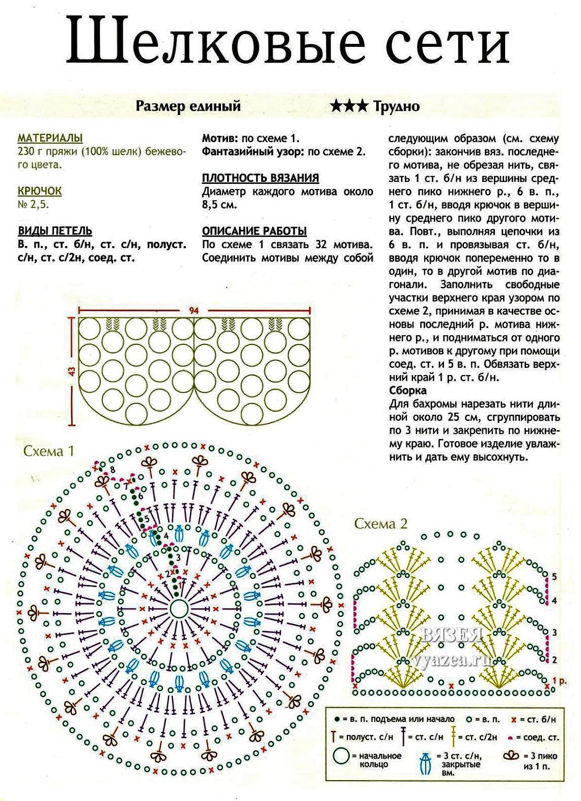 Вязание пончо и накидки крючком схемы и описание