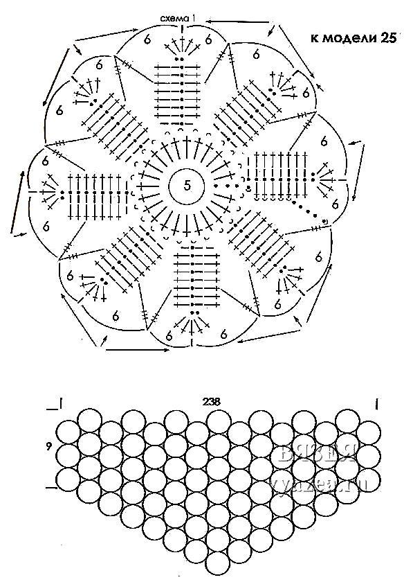 Маргаритки схема вязания