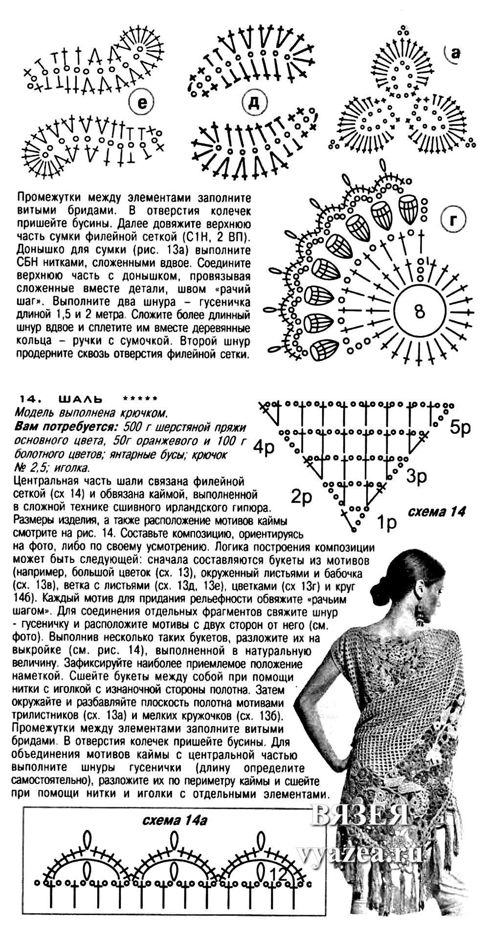 Схемы вязания крючком шалей