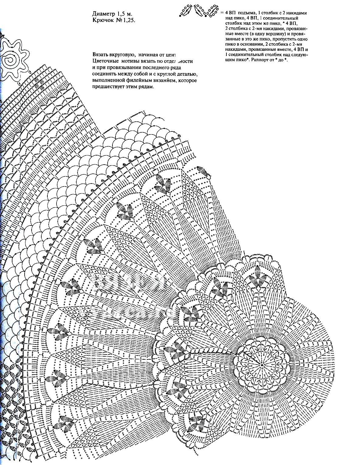 Вязаные скатерти крючком схемы фото