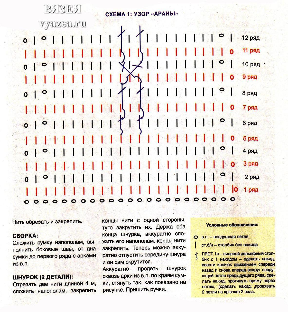 косметички вязаные крючком схема